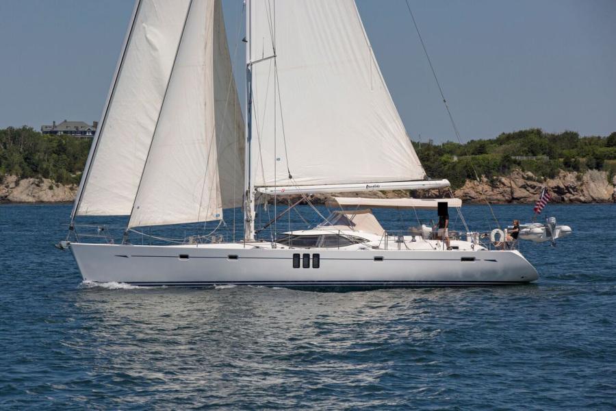 Bandido Profile, Sailing