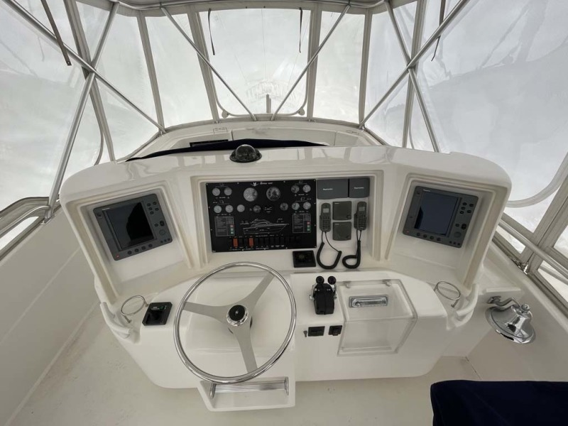 Helm Instrumentation