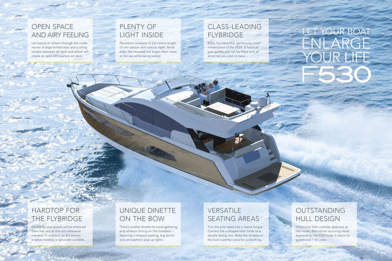 Picture Of a 2022 Sealine 53 F530 Motor Yachts   1628611