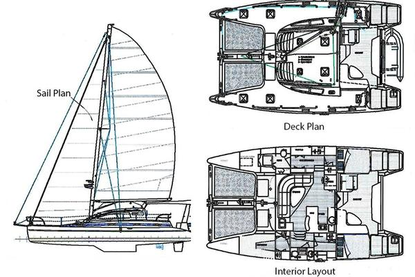 2004Fortuna 40 ft Island Spirit 401