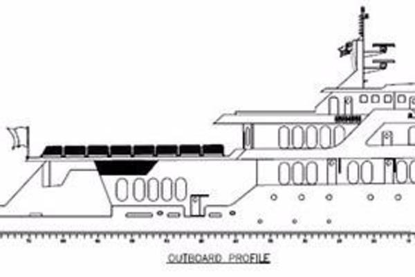 Global Line Drawing Profile