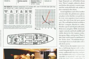 92' President 92 Motoryacht 1995