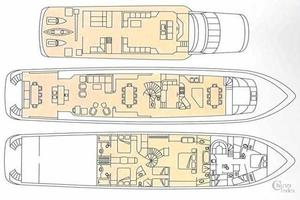 114' Hatteras Raised Pilothouse My 1996 Layout