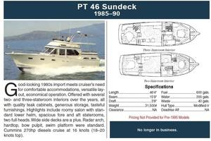 46' Overseas PT 46 Sundeck 1987 Interior Layout