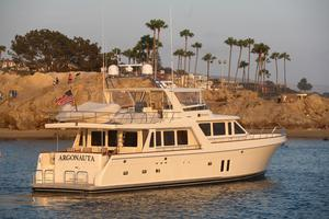 76' Offshore Yachts 76' Motoryacht 2007 Aft view